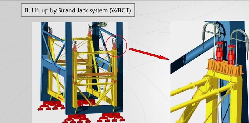 B. Lift up by Strand Jack System (WBCT).jpg