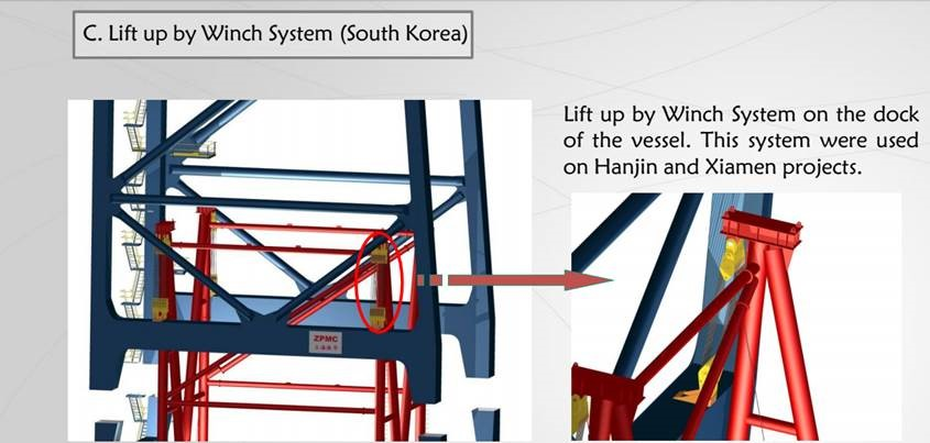 C. Lift up by Winch System (South Korea).jpg